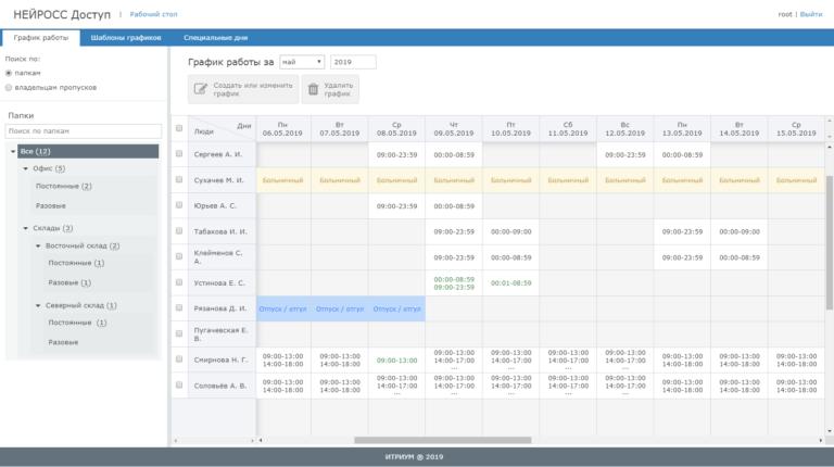 Экран АРМ Доступ, раздел управления графиками работы